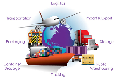 Ngành logistics là gì? Quản trị Logistics là gì?